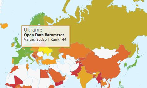 В мировом рейтинге открытости данных Украина заняла 44-ю позицию / World Wide Web Foundation