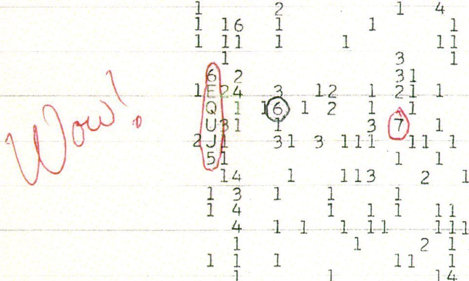 Названо окончательное разъяснение происхождения внеземного сигнала Wow!