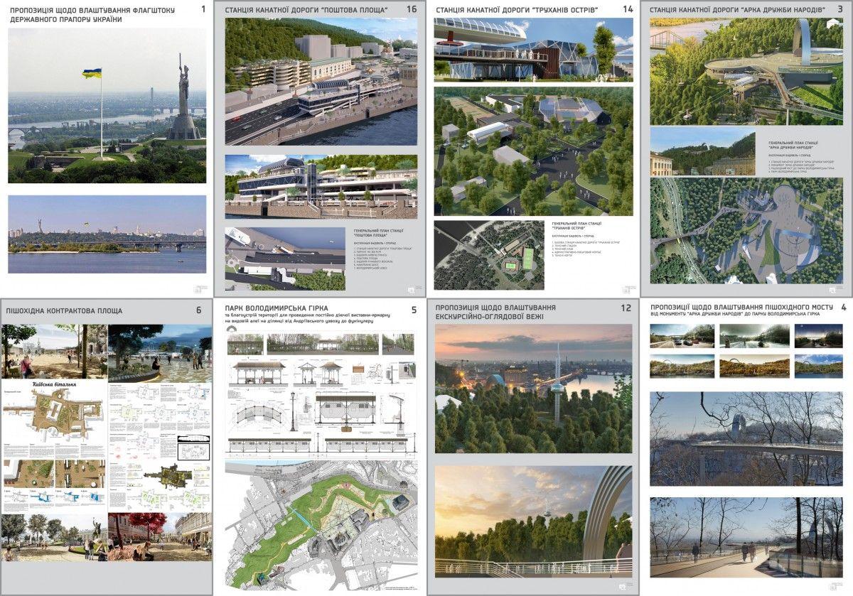 Концепция развития прибрежных территорий / фото КГГА
