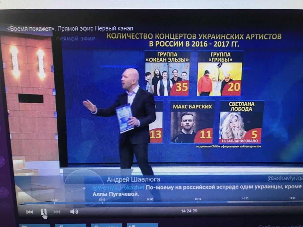Пропагандисты приписали «Океану Эльзы» десятки концертов в Российской Федерации