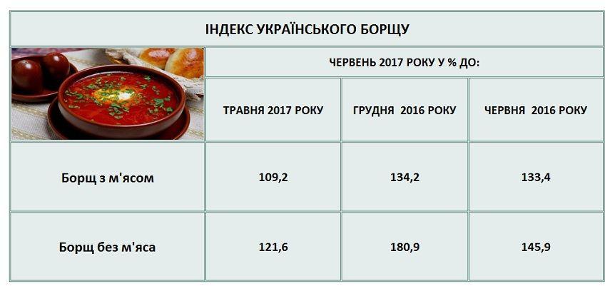 фото edclub.com.ua