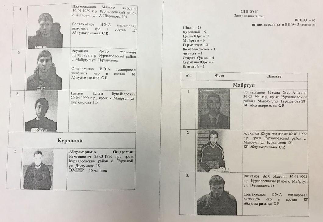 «Новая газета» обнародовала свидетельства массового расстрела людей вЧечне