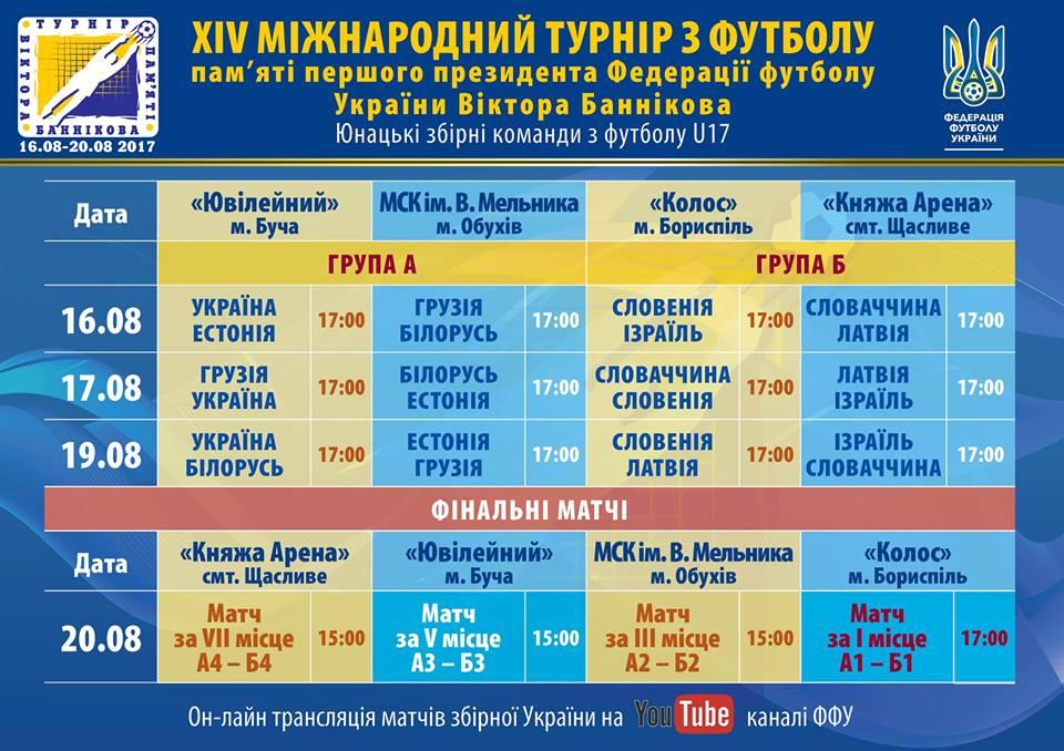 Матчи турнира состоятся на четырех стадионах Киевской области / facebook.com/ffukraine