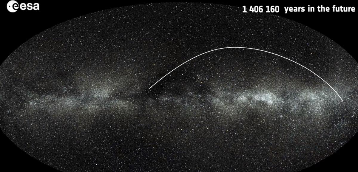 Траєкторія руху зірки / фото ESA