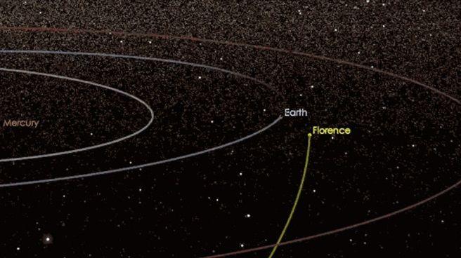 1 вересня доЗемлі наблизиться великий астероїд— НАСА