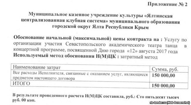 Гонорари російських артистів за виступ у Керчі та Ялті / krymr.com
