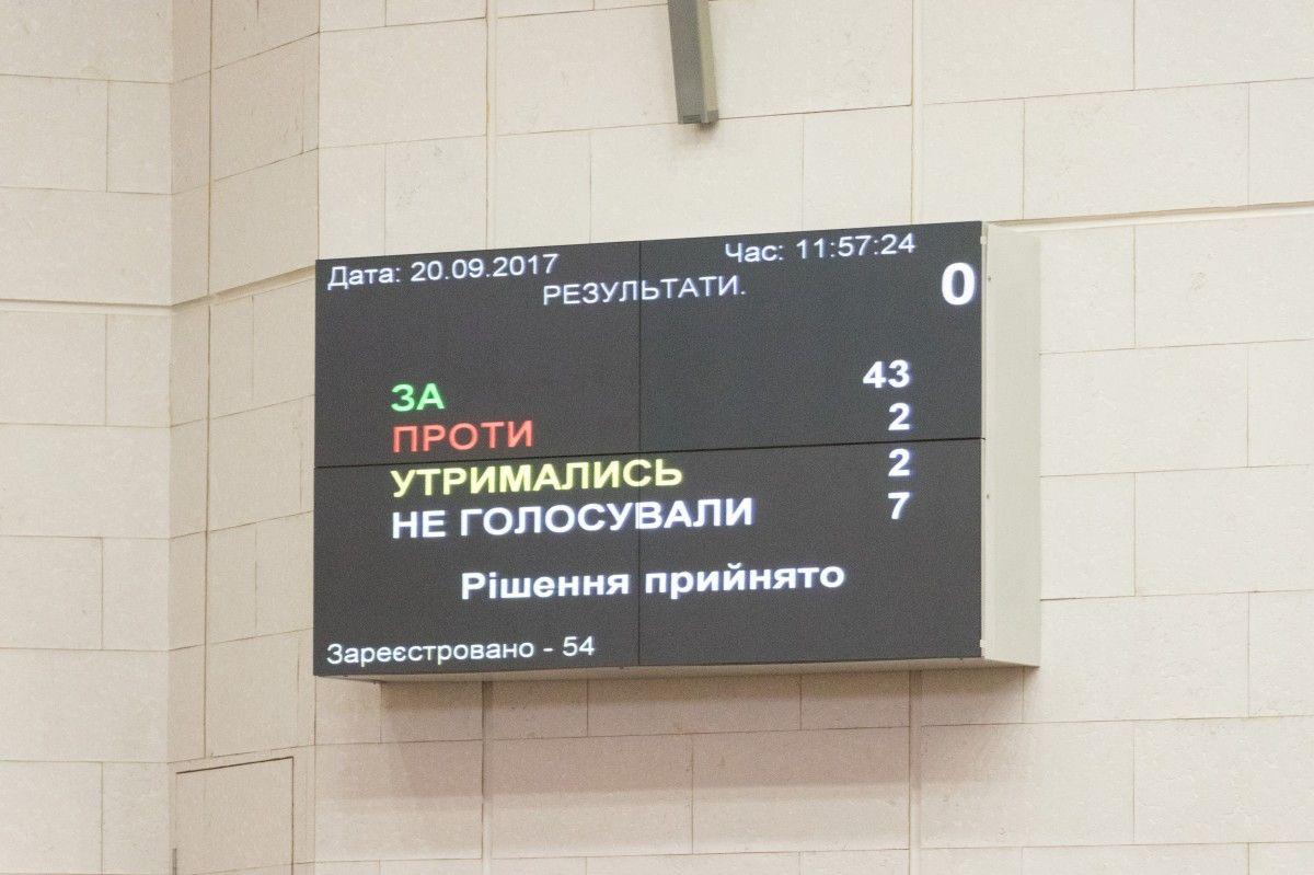 Запрет касается напитков, содержащих этиловый, коньячный и плодовый спирт / фото dniprorada.gov.ua