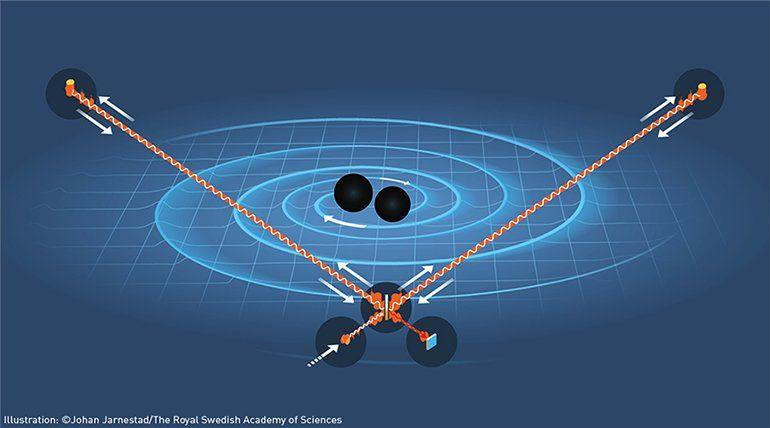 Гравитационные волны обнаружили детектором LIGO / фото twitter.com/NobelPrize