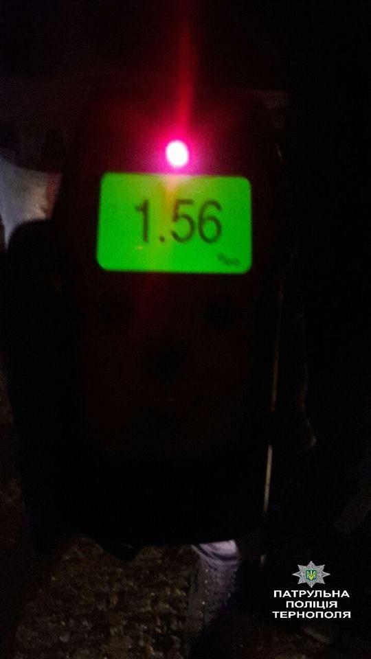 Драгер показав 1,56 проміле алкоголю в його крові / фото Патрульна поліція Тернополя