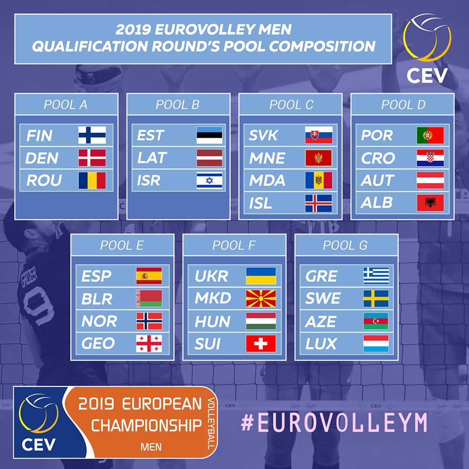 Сборная Украины узнала соперников по волейбольному Евро / facebook.com/CEVolleyball