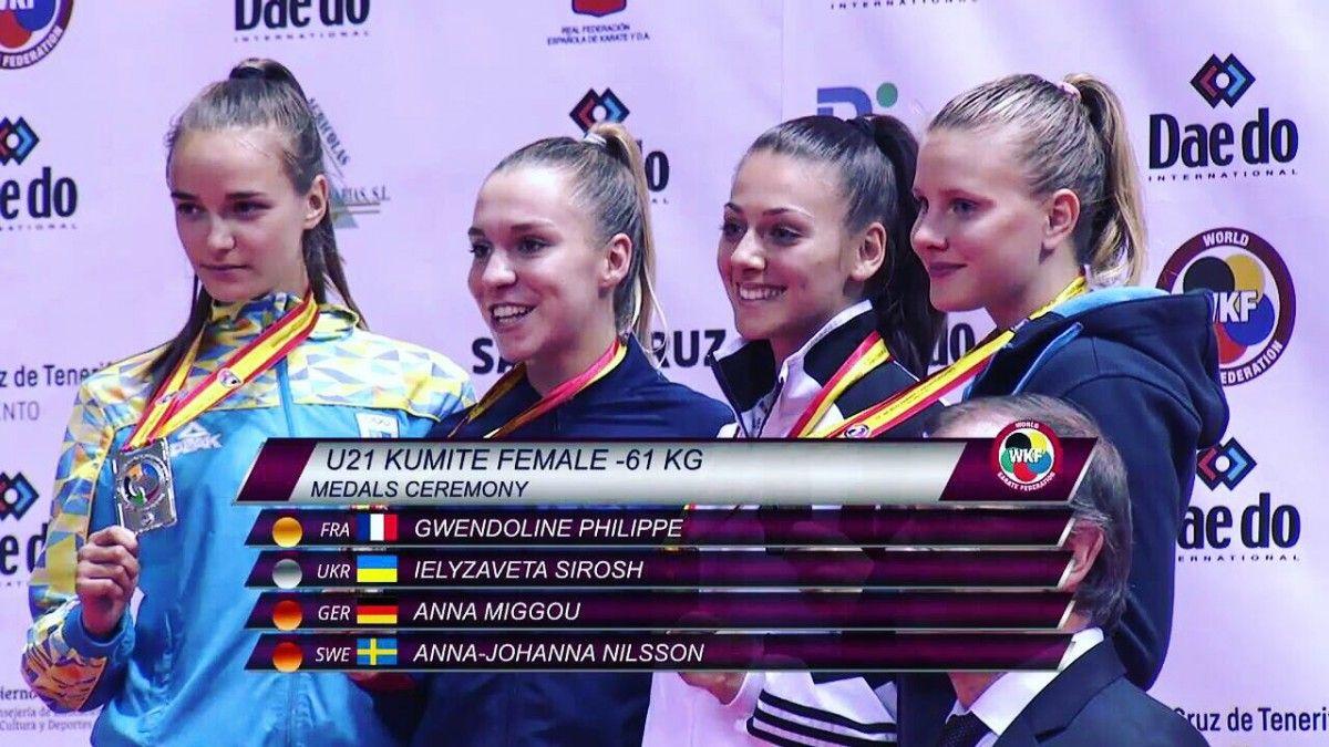 Украинцы завоевали три медали намолодежномЧМ покаратэ