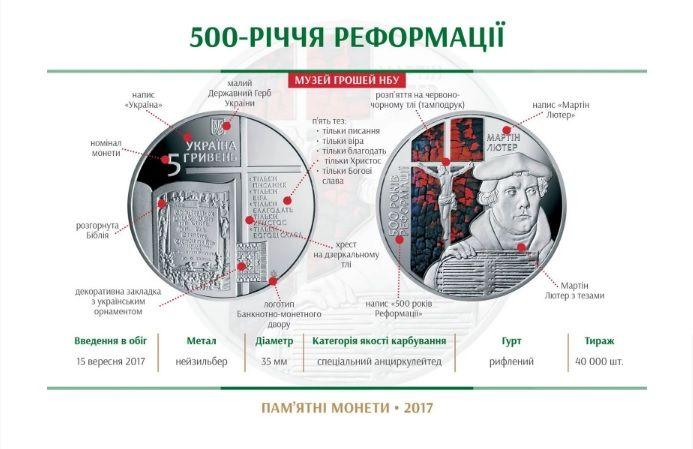 Фото: minfin.com.ua
