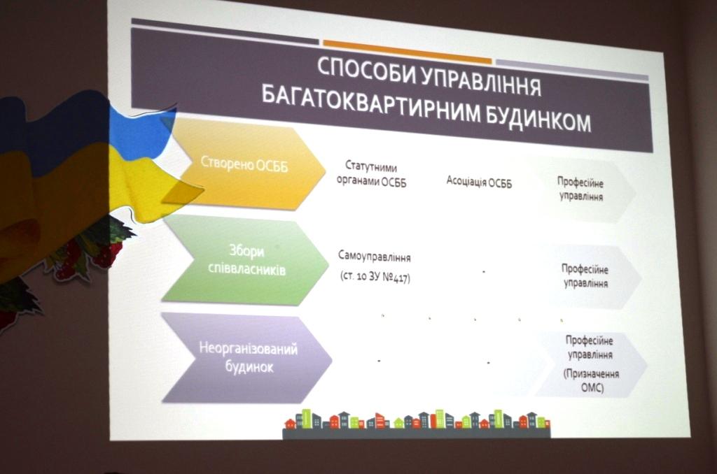 Головам ОСББ пояснюють, як ефективно здійснювати свою діяльність / фото oda.zt.gov.ua
