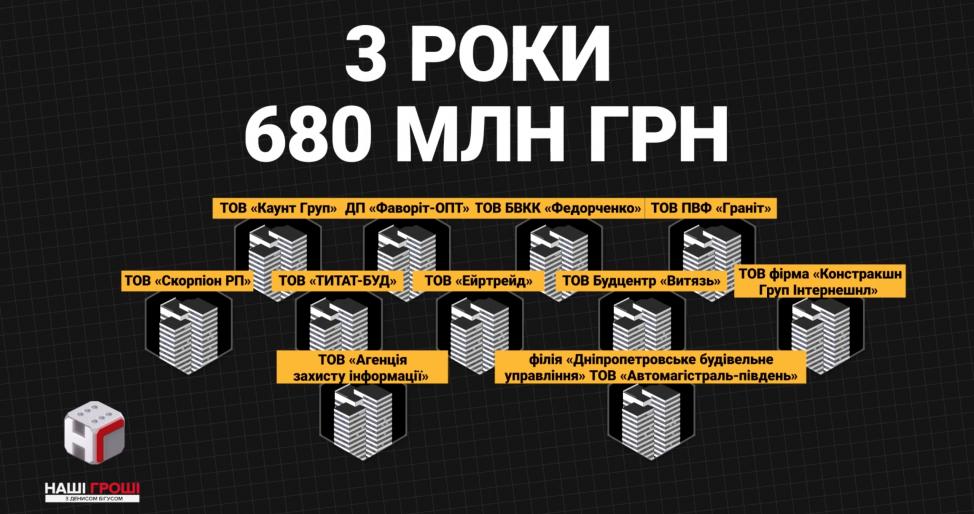 Инфографика / Наши Деньги