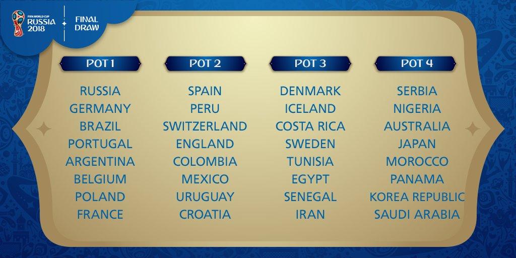 Команди-учасниці ЧС-2018 розподілені по кошиках / twitter.com/FIFAWorldCup