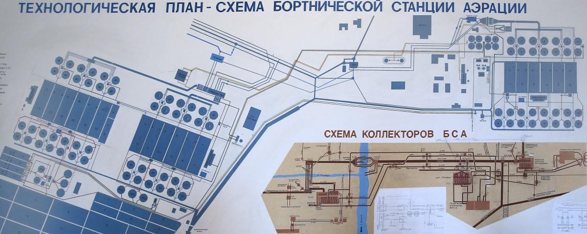Канализационные стоки попадают на Бортническую станцию аэрации / фото УНИАН