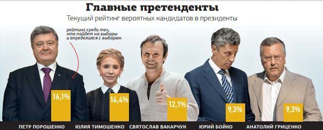Среди украинцев появился запрос на новые лица в политике / фото Новое время