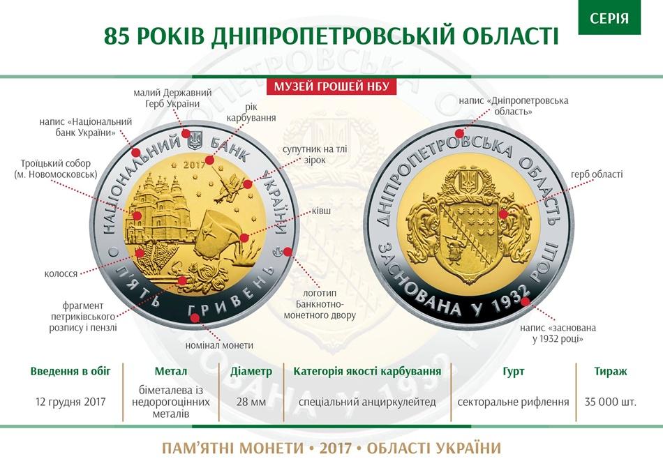 НБУ увів пам'ятну монету Дніпропетровської області \ НБУ