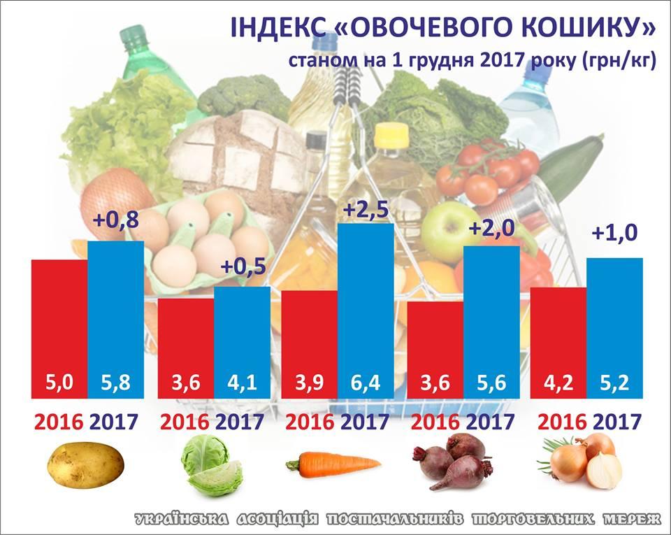 фото facebook/Дорошенко