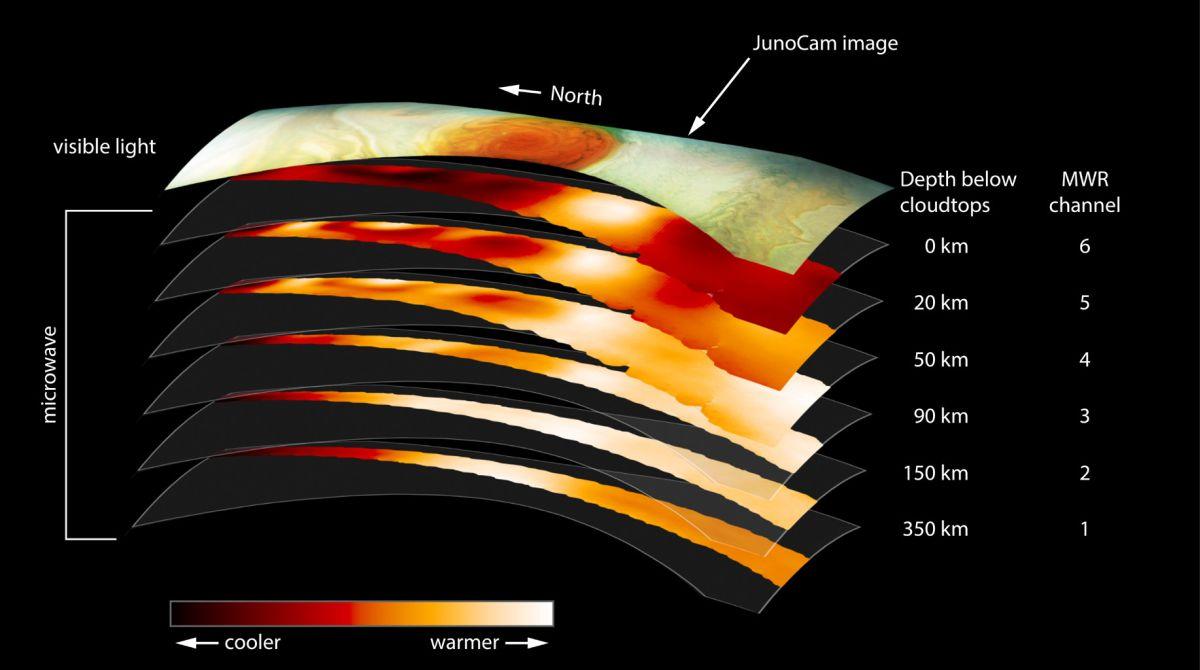 Ученые рассчитали распределение температур в пятне