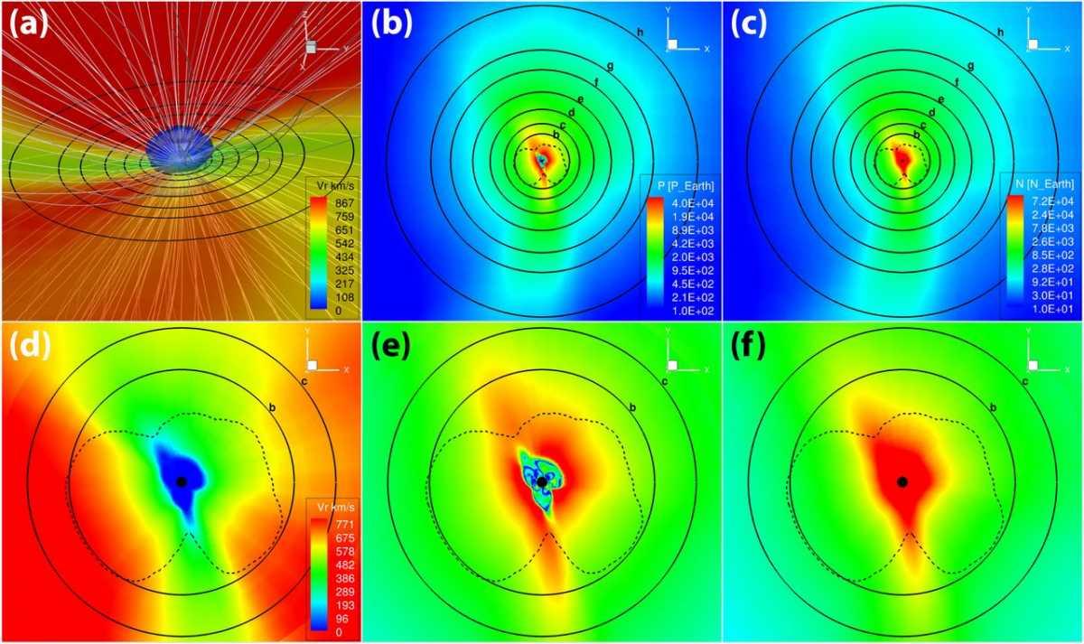 Влияние звездного ветра на планеты, расположенные рядом с TRAPPIST-1. Черными линиями обозначены орбиты планет / фото pnas