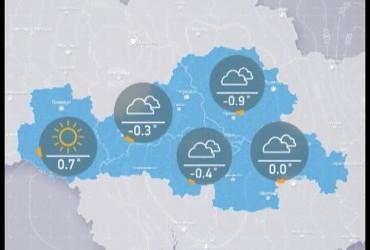 Прогноз погоды в Украине на пятницу, вечер 19 января