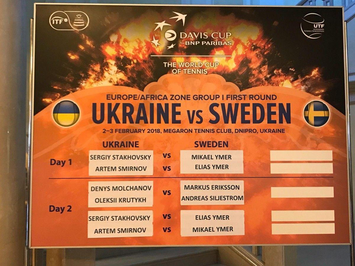 Стало відомо розклад пар на матчі Кубка Девіса / btu.org.ua