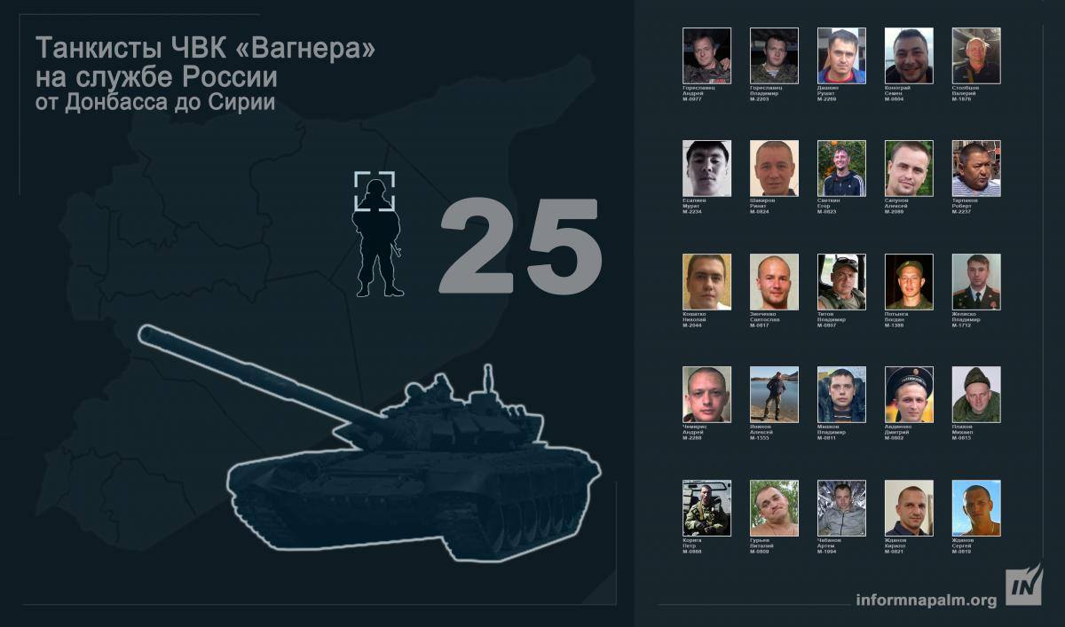 """В СБУ подтвердили данные о 25 танкистах из ЧВК """"Вагнера"""" / фотоinformnapalm.org"""