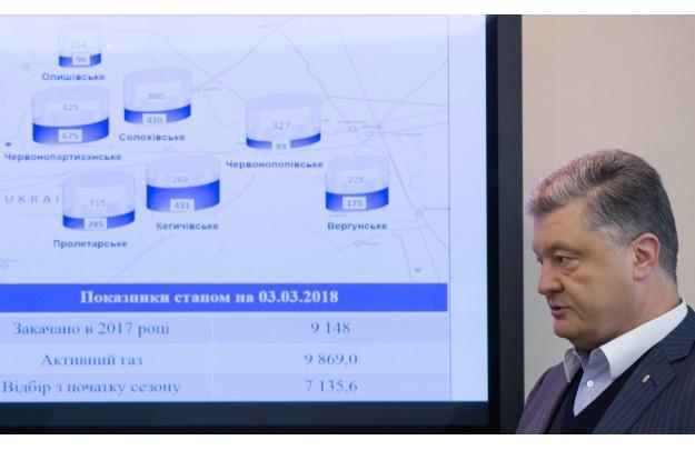 Порошенко сообщил, что Украина в период дефицита газа в ГТС сократила потребление топлива на 12% / фото president.gov.ua