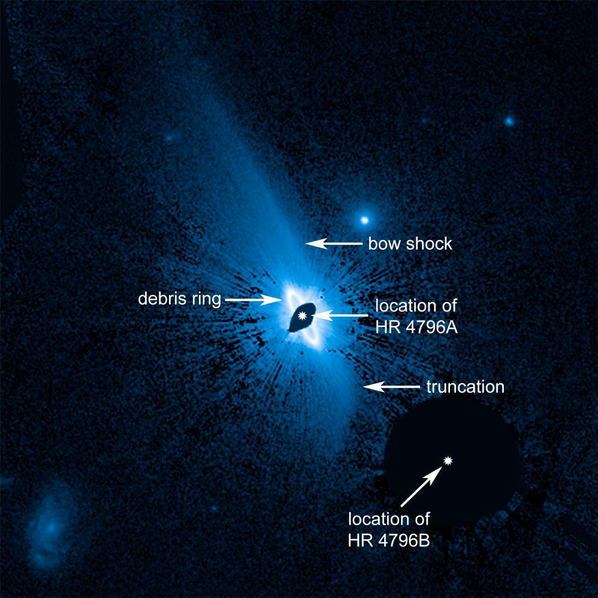 Пылевое кольцо входит в состав более крупной, морфологически сложной структуры / фото NASA/ESA/G. Schneider (Univ. of Arizona)