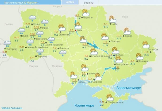 фото Украинский гидрометцентр