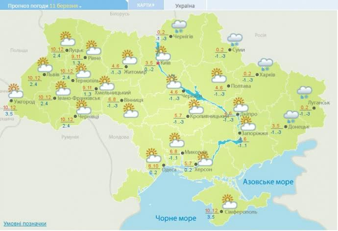 фото Український гідрометцентр