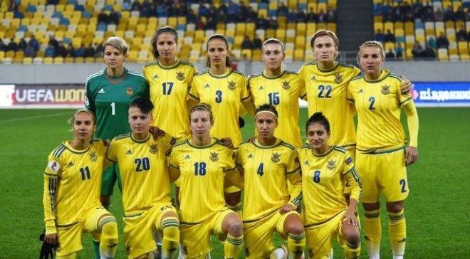 Жіноча збірна України мінімально поступилася Данії / Футбол 24