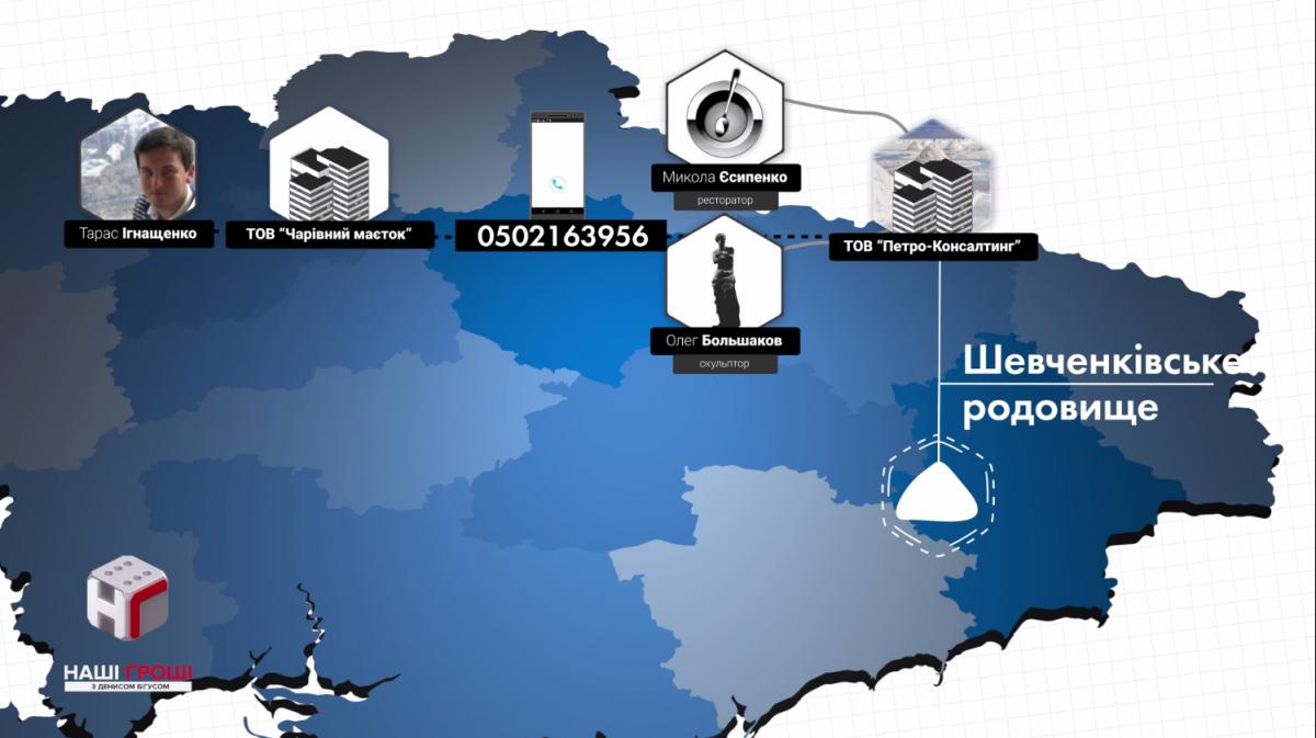 Инфографика Bihus.info