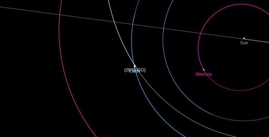 Мимо Земли пролетит астероид / фото astronews.ru