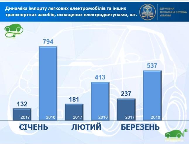 фото sfs.gov.ua