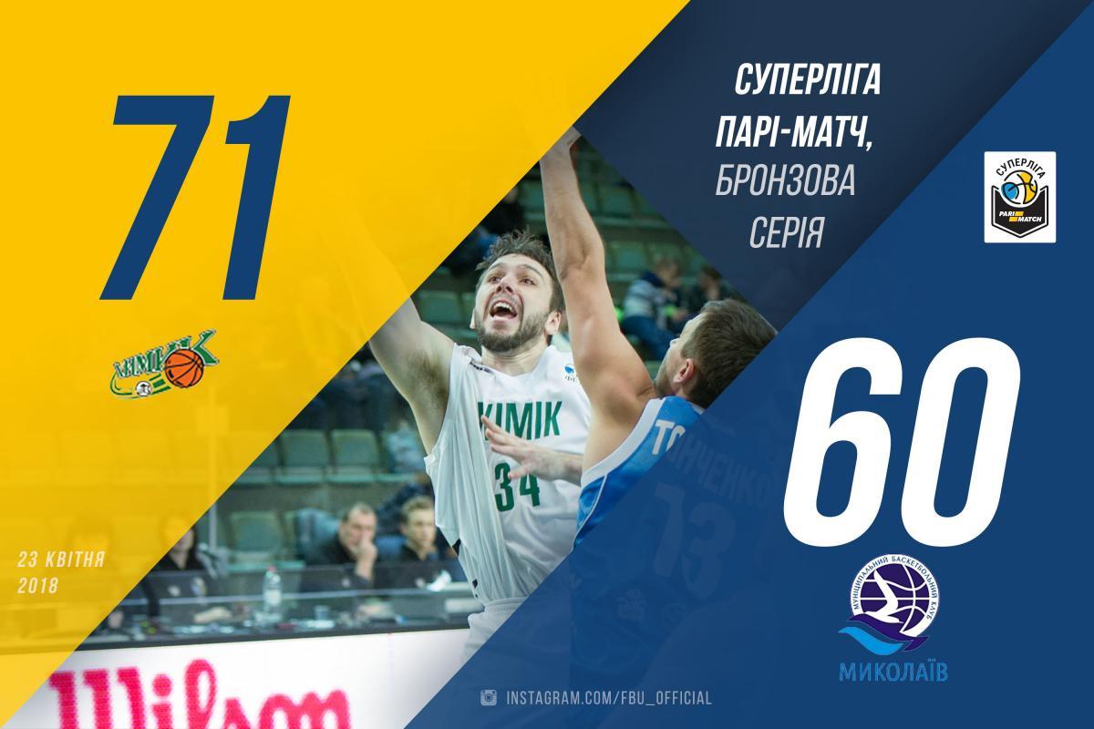 """""""Хімік"""" виграв перший матч серії за бронзові медалі / fbu.ua"""