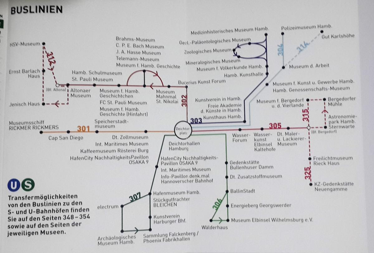 Автобусная карта Ночи музеев в Гамбурге / Фото Марина Григоренко