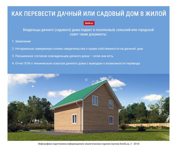 фото domik.ua