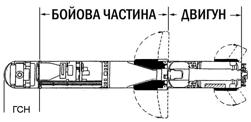 """Схема ракеты комплекса III поколения Javelin / """"Украинский милитарный портал"""""""