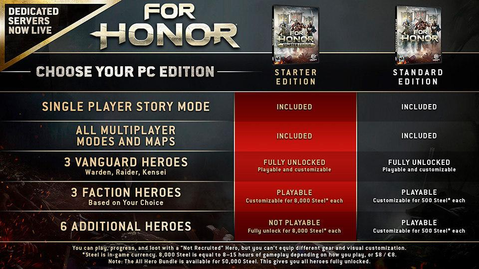 Получить подарок можно на официальном сайте акции / фото gamespot.com