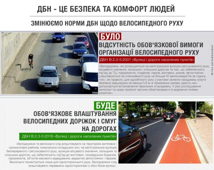фото minregion.gov.ua