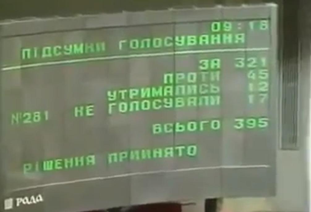 Нардепы проголосовали за принятие Конституции / Скриншот