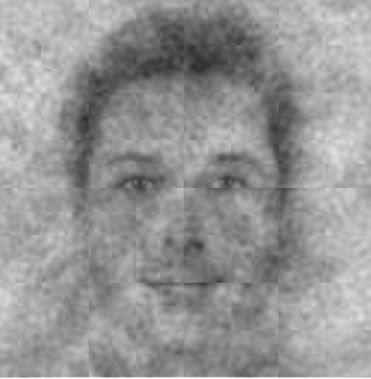 Лицо Бога, каким представляют его американские христиане -улыбающийся молодой мужчина / journals.plos.org