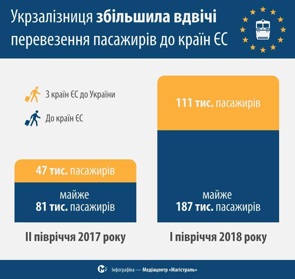 фото facebook.com/Kravtsov.Evg