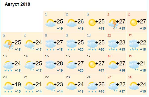 Погода в Києві в серпні скріншот Gismeteo
