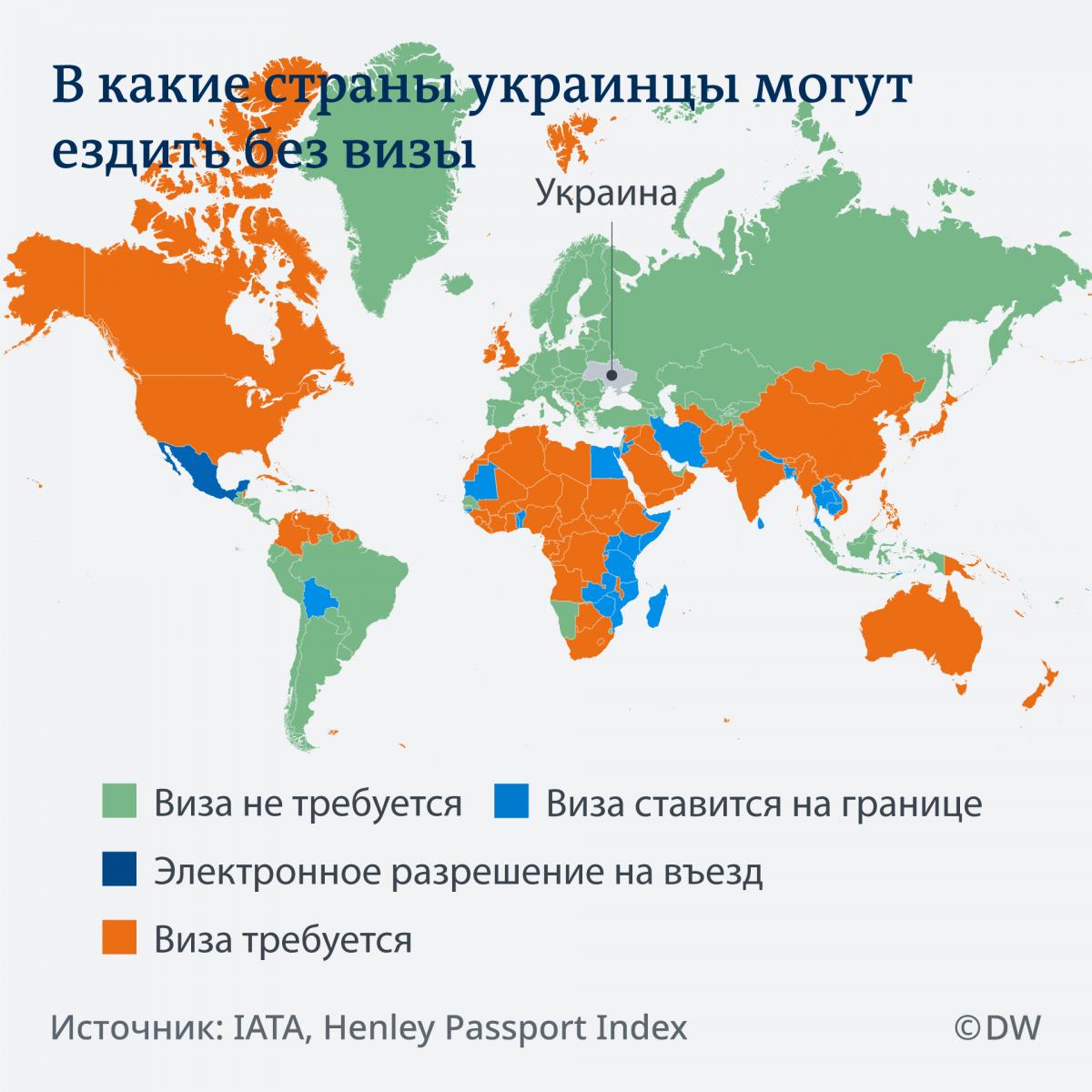 Безвизовые страны для Украины