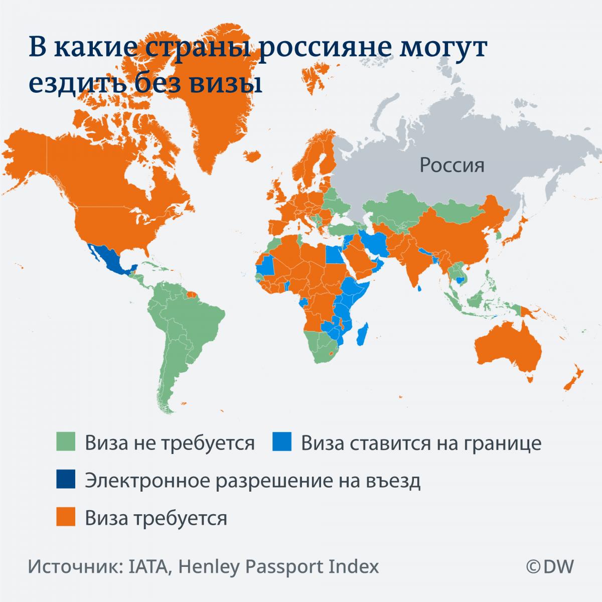 Ukraine ahead of Russia in passports rating (Infographics