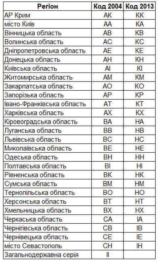 фото autoconsulting.com.ua