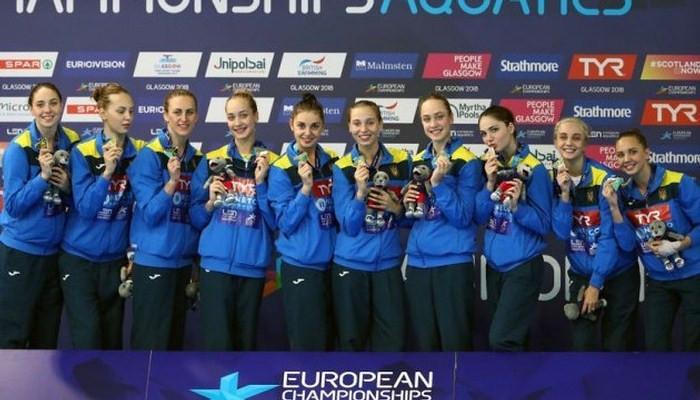 Команда Украины по синхронному плаванию / sports-news.su